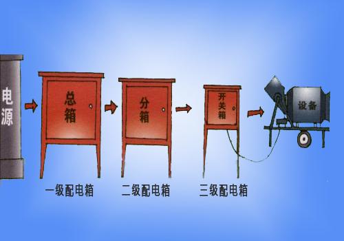 建筑工地一级二级配电箱的区别